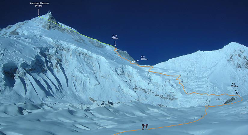 Mt. Manaslu Expedition Route